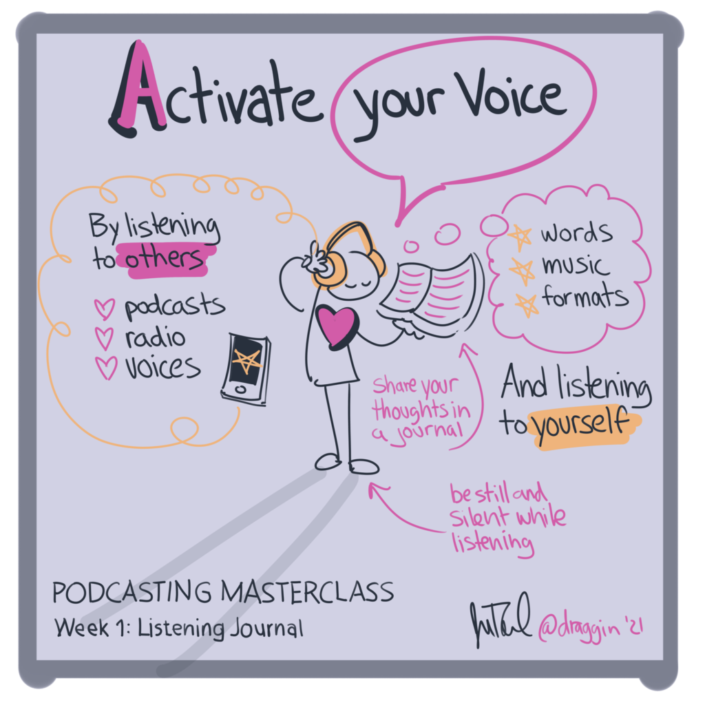 An image describing the Week One Podcasting Masterclass: Acitivate your voice. By listening to others podcasts, radio, voices, and listening to yourself.